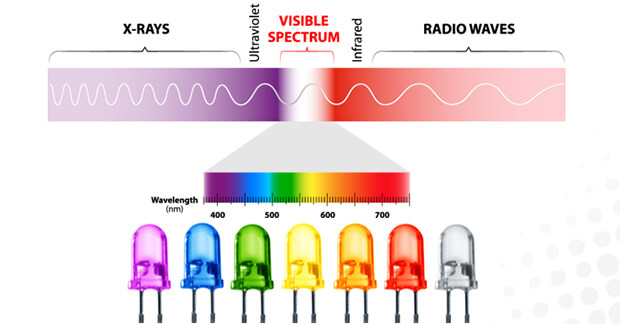 lightspectrum